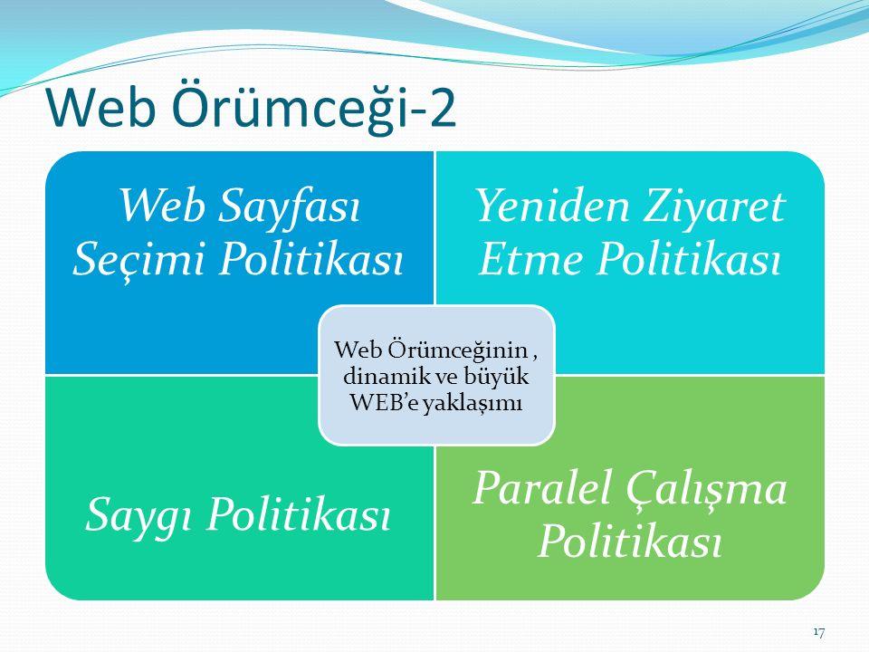 Web Örümceği-2 Web Sayfası Seçimi Politikası Yeniden Ziyaret Etme Politikası Saygı Politikası Paralel Çalışma Politikası Web Örümceğinin, dinamik ve b