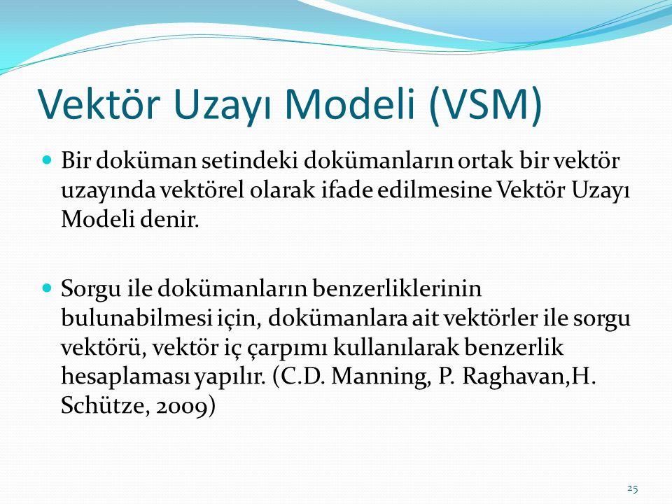 Vektör Uzayı Modeli (VSM) Bir doküman setindeki dokümanların ortak bir vektör uzayında vektörel olarak ifade edilmesine Vektör Uzayı Modeli denir. Sor