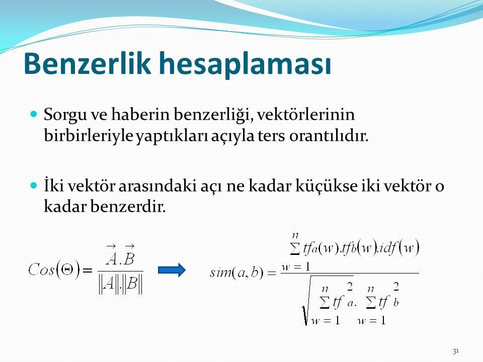 Benzerlik hesaplaması Sorgu ve haberin benzerliği, vektörlerinin birbirleriyle yaptıkları açıyla ters orantılıdır. İki vektör arasındaki açı ne kadar