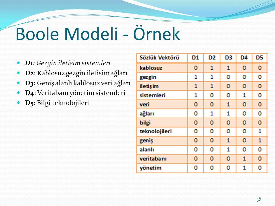 Boole Modeli - Örnek D1: Gezgin iletişim sistemleri D2: Kablosuz gezgin iletişim ağları D3: Geniş alanlı kablosuz veri ağları D4: Veritabanı yönetim s