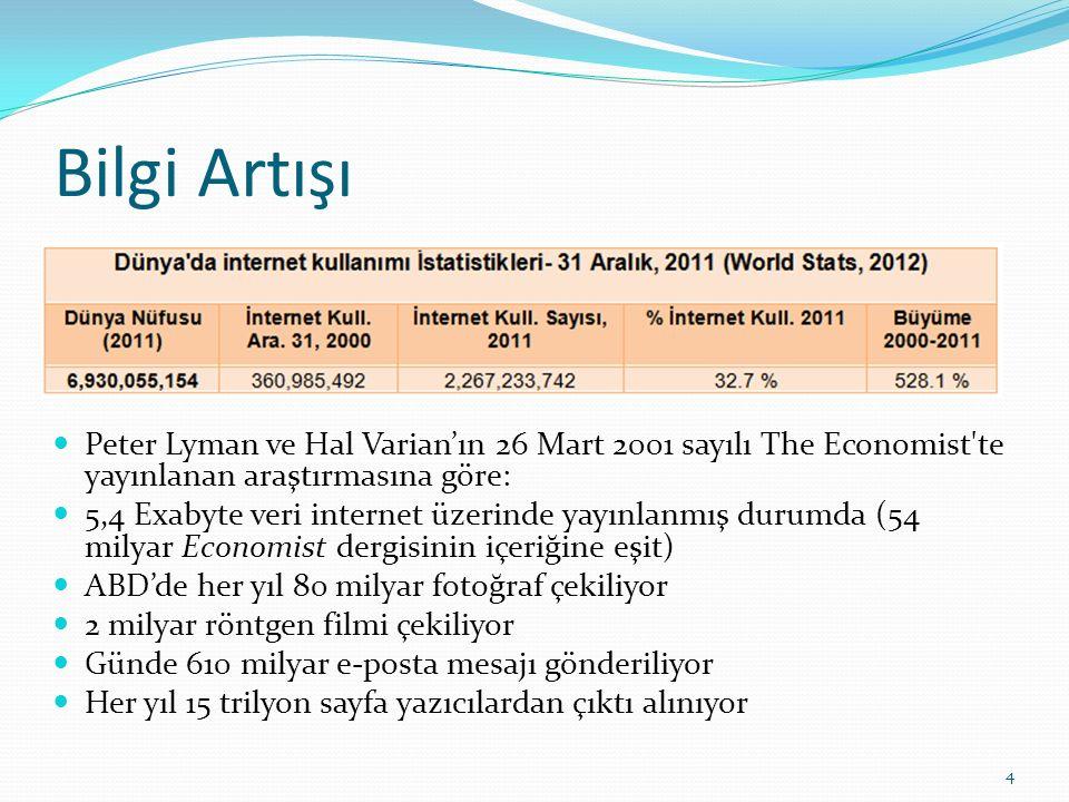 Bilgi Artışı 5 Ağustos 1995 - Mart 2012 Toplam Web Sitesi Sayısı (Netcraft, 2012)