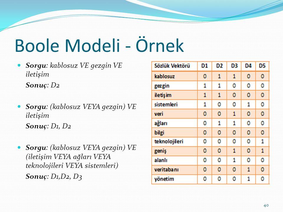 Boole Modeli - Örnek Sorgu: kablosuz VE gezgin VE iletişim Sonuç: D2 Sorgu: (kablosuz VEYA gezgin) VE iletişim Sonuç: D1, D2 Sorgu: (kablosuz VEYA gez