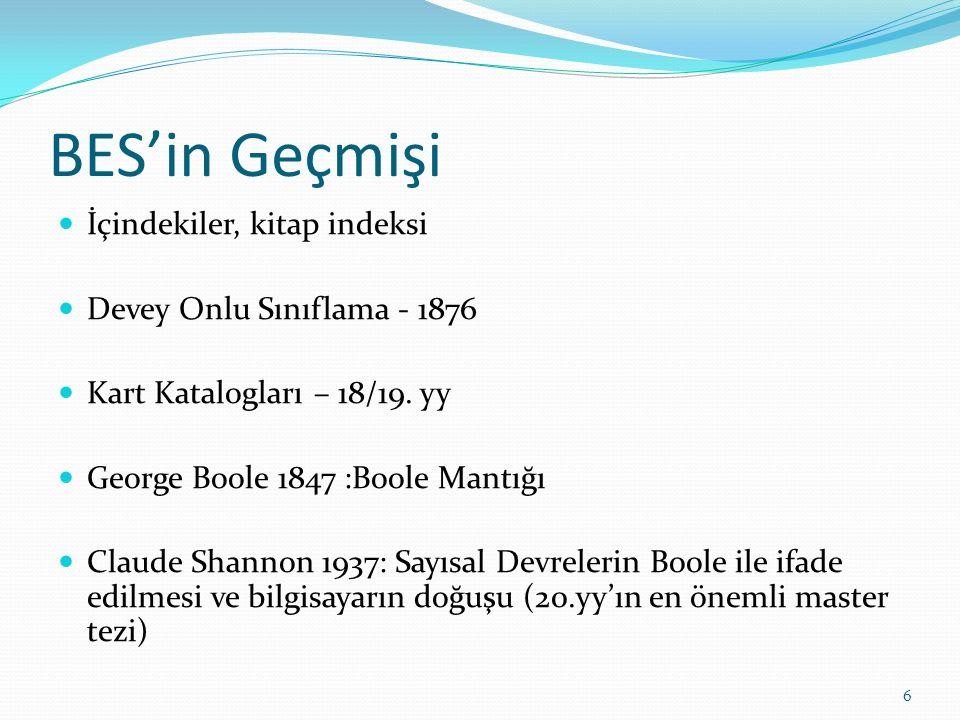 BES'in Geçmişi İçindekiler, kitap indeksi Devey Onlu Sınıflama - 1876 Kart Katalogları – 18/19. yy George Boole 1847 :Boole Mantığı Claude Shannon 193