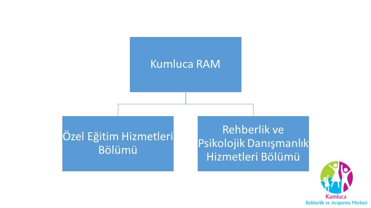 Kumluca RAM Özel Eğitim Hizmetleri Bölümü Rehberlik ve Psikolojik Danışmanlık Hizmetleri Bölümü