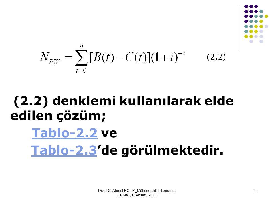 (2.2) denklemi kullanılarak elde edilen çözüm; Tablo-2.2 veTablo-2.2 Tablo-2.3'de görülmektedir.Tablo-2.3 (2.2) Doç.Dr. Ahmet KOLİP_Mühendislik Ekonom