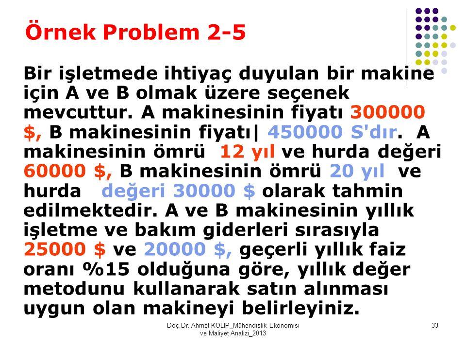 Örnek Problem 2-5 Bir işletmede ihtiyaç duyulan bir makine için A ve B olmak üzere seçenek mevcuttur. A makinesinin fiyatı 300000 $, B makinesinin fiy