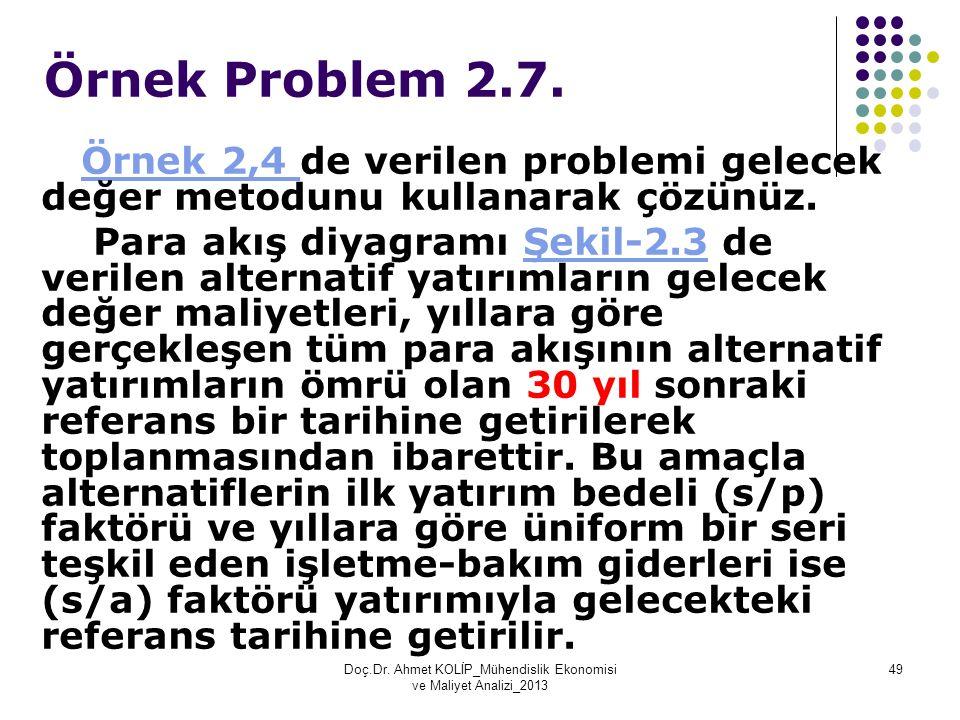 Örnek Problem 2.7. Örnek 2,4 de verilen problemi gelecek değer metodunu kullanarak çözünüz. Örnek 2,4 Para akış diyagramı Şekil-2.3 de verilen alterna