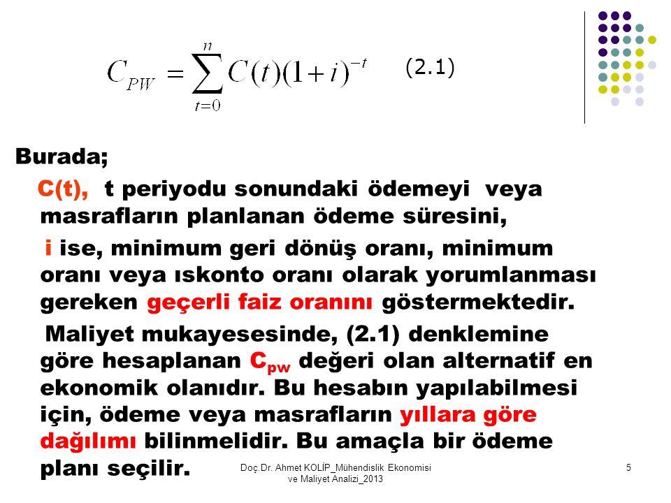 (2.1) Burada; C(t), t periyodu sonundaki ödemeyi veya masrafların planlanan ödeme süresini, i ise, minimum geri dönüş oranı, minimum oranı veya ıskont