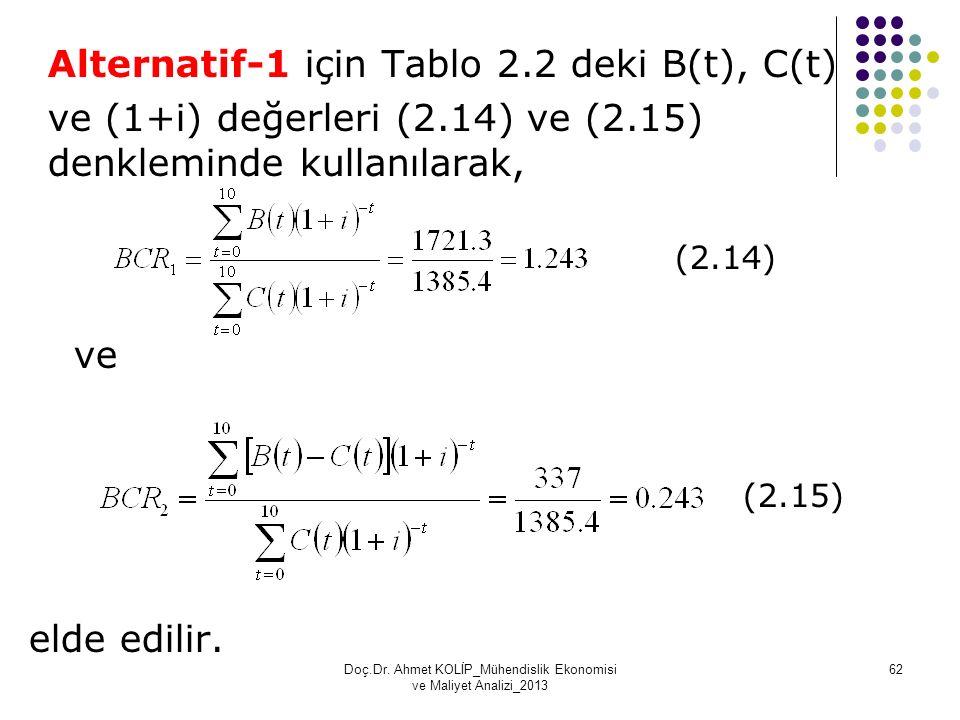 Alternatif-1 için Tablo 2.2 deki B(t), C(t) ve (1+i) değerleri (2.14) ve (2.15) denkleminde kullanılarak, (2.14) ve (2.15) elde edilir. Doç.Dr. Ahmet
