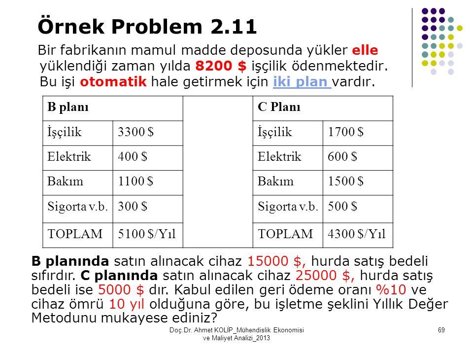 Örnek Problem 2.11 Bir fabrikanın mamul madde deposunda yükler elle yüklendiği zaman yılda 8200 $ işçilik ödenmektedir. Bu işi otomatik hale getirmek