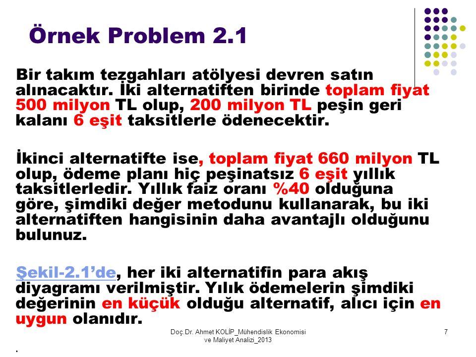 Örnek Problem 2.1 Bir takım tezgahları atölyesi devren satın alınacaktır. İki alternatiften birinde toplam fiyat 500 milyon TL olup, 200 milyon TL peş