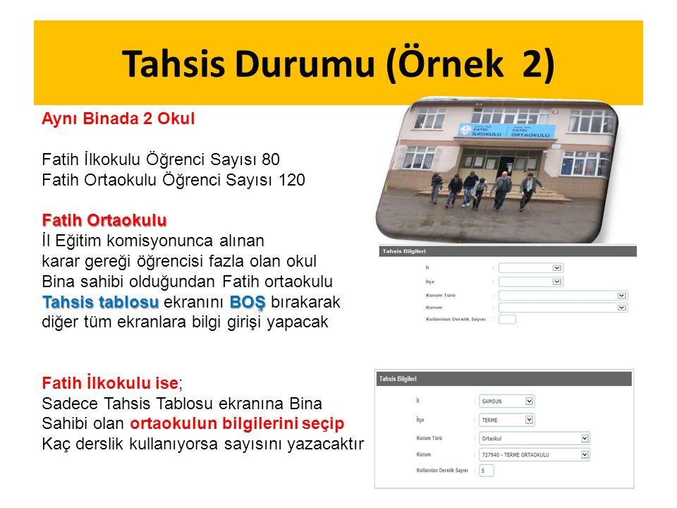 Tahsis Durumu (Örnek 2) Aynı Binada 2 Okul Fatih İlkokulu Öğrenci Sayısı 80 Fatih Ortaokulu Öğrenci Sayısı 120 Fatih Ortaokulu İl Eğitim komisyonunca