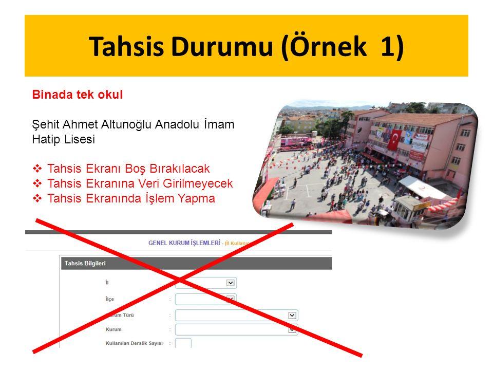 Tahsis Durumu (Örnek 1) Binada tek okul Şehit Ahmet Altunoğlu Anadolu İmam Hatip Lisesi  Tahsis Ekranı Boş Bırakılacak  Tahsis Ekranına Veri Girilme