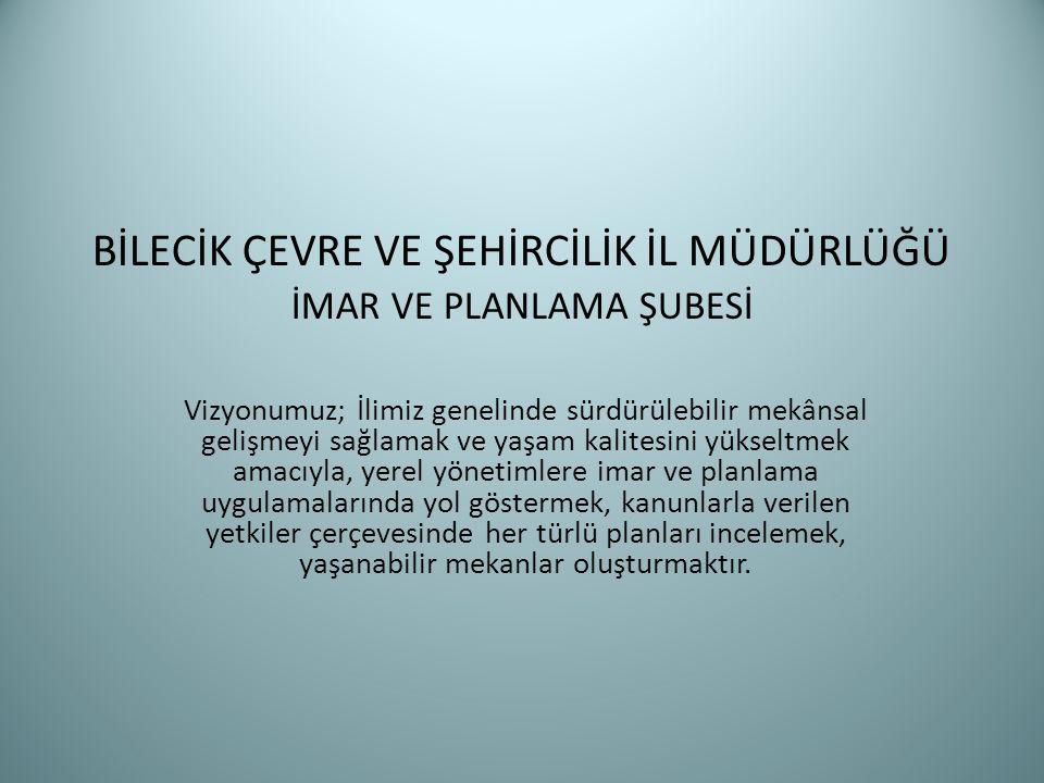 BİLECİK Komşuları; Sakarya, Bursa, Bolu, Eskişehir ve Kütahya'dır.
