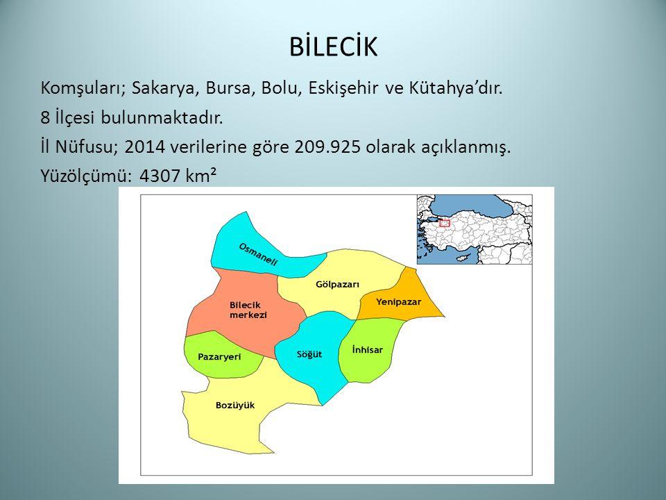 BİLECİK Komşuları; Sakarya, Bursa, Bolu, Eskişehir ve Kütahya'dır. 8 İlçesi bulunmaktadır. İl Nüfusu; 2014 verilerine göre 209.925 olarak açıklanmış.