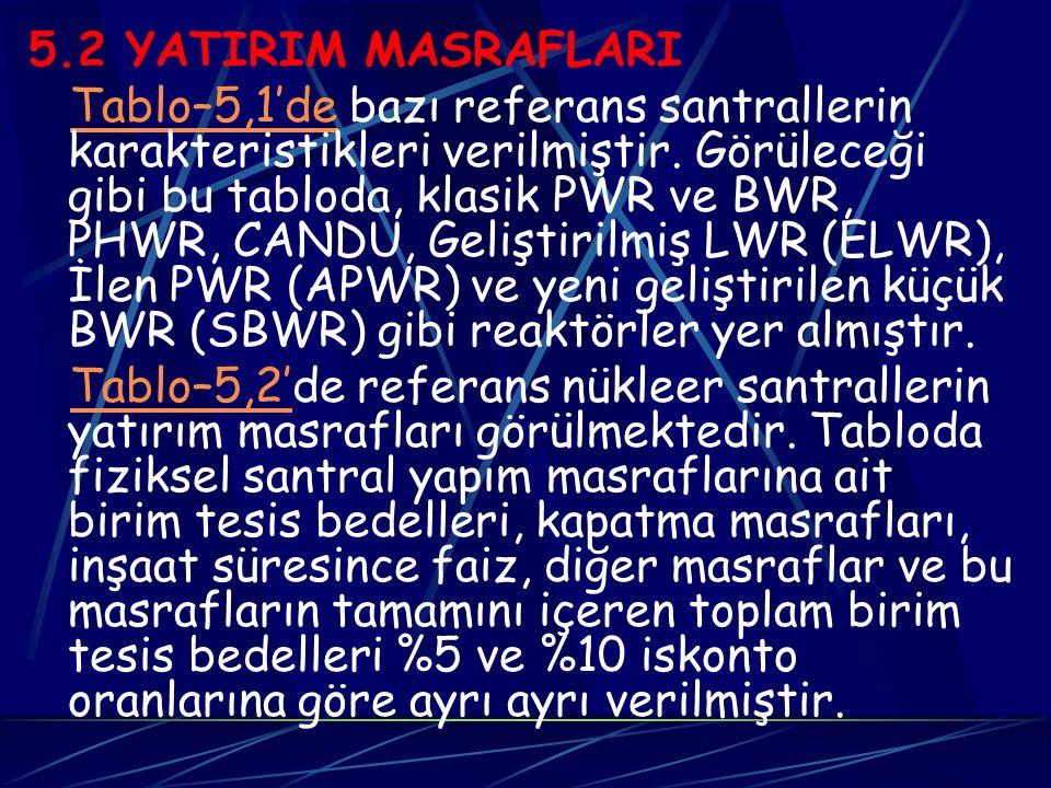 5.2 YATIRIM MASRAFLARI Tablo–5,1'de bazı referans santrallerin karakteristikleri verilmiştir. Görüleceği gibi bu tabloda, klasik PWR ve BWR, PHWR, CAN