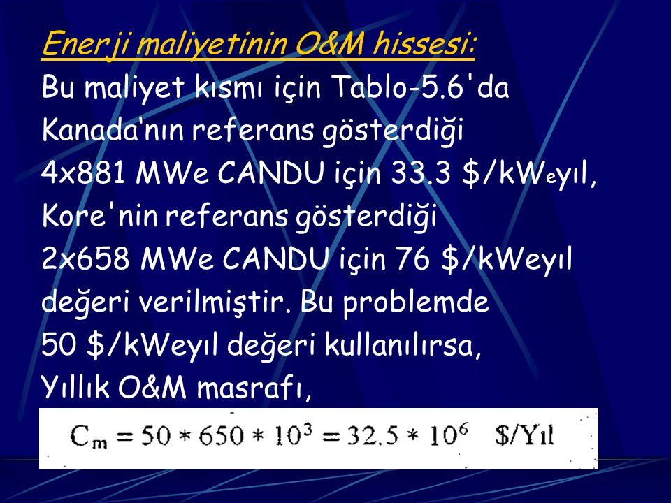 Enerji maliyetinin O&M hissesi: Bu maliyet kısmı için Tablo-5.6'da Kanada'nın referans gösterdiği 4x881 MWe CANDU için 33.3 $/kW e yıl, Kore'nin refer