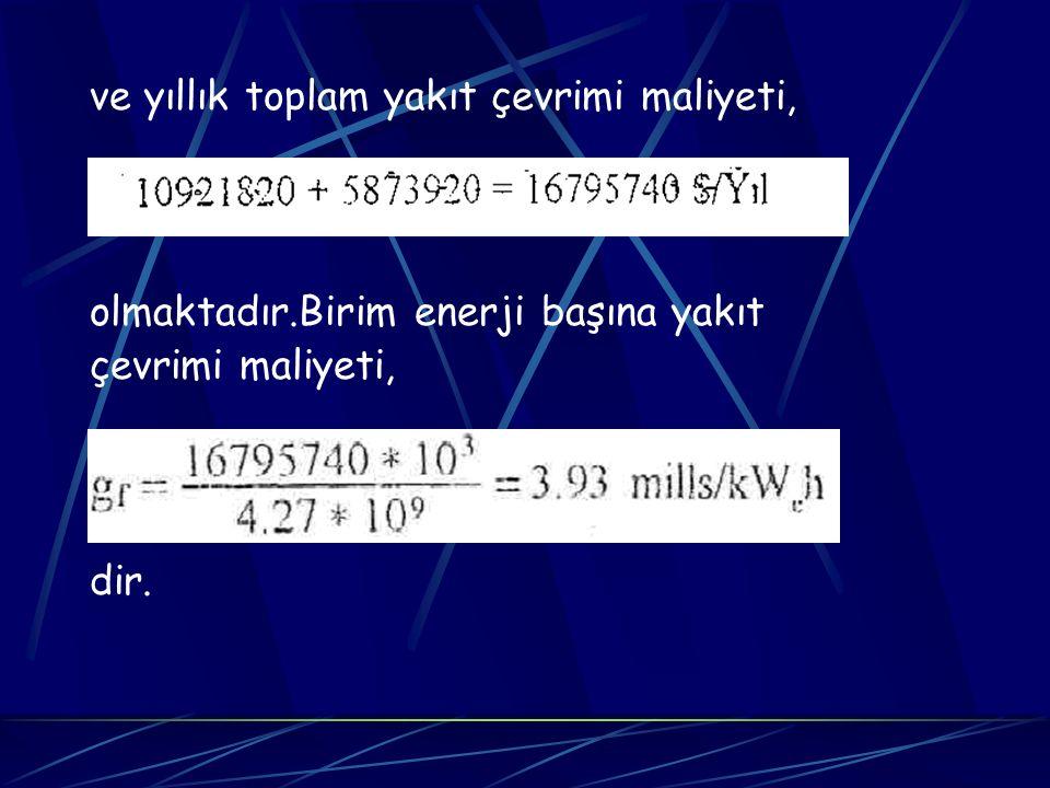 ve yıllık toplam yakıt çevrimi maliyeti, olmaktadır.Birim enerji başına yakıt çevrimi maliyeti, dir.