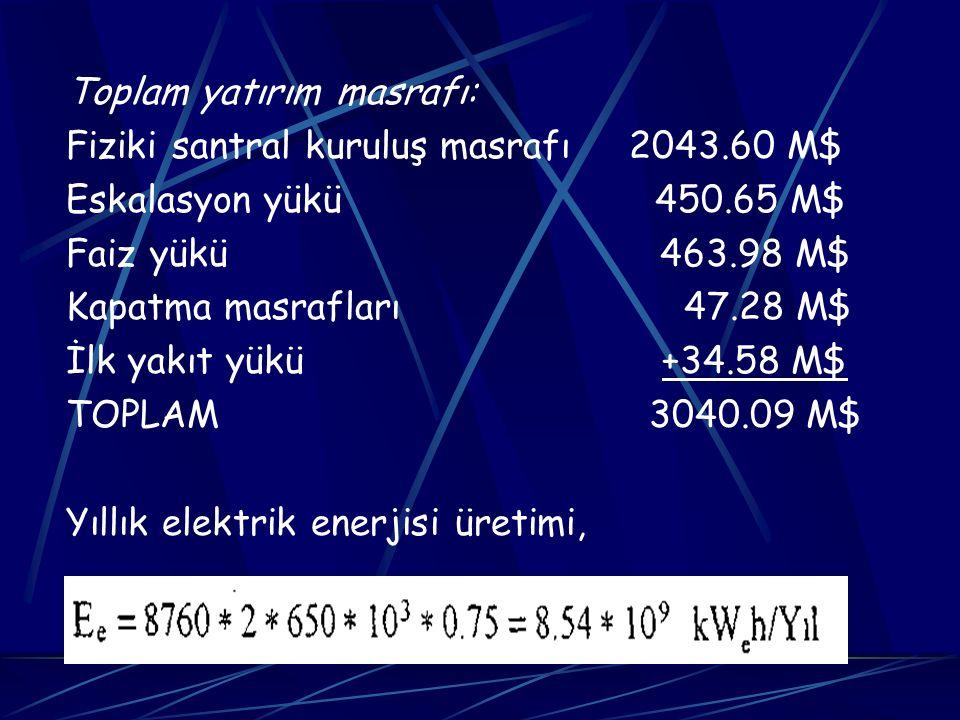 Toplam yatırım masrafı: Fiziki santral kuruluş masrafı 2043.60 M$ Eskalasyon yükü 450.65 M$ Faiz yükü 463.98 M$ Kapatma masrafları 47.28 M$ İlk yakıt