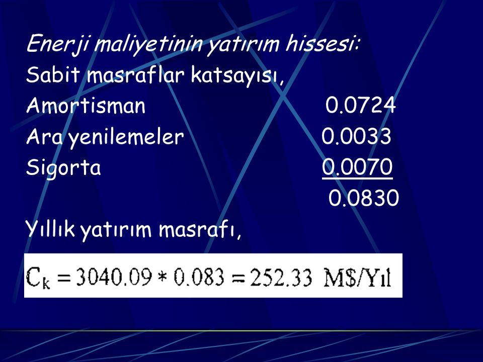 Enerji maliyetinin yatırım hissesi: Sabit masraflar katsayısı, Amortisman 0.0724 Ara yenilemeler 0.0033 Sigorta 0.0070 0.0830 Yıllık yatırım masrafı,
