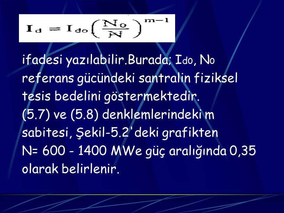 ifadesi yazılabilir.Burada; I d 0, N 0 referans gücündeki santralin fiziksel tesis bedelini göstermektedir. (5.7) ve (5.8) denklemlerindeki m sabitesi