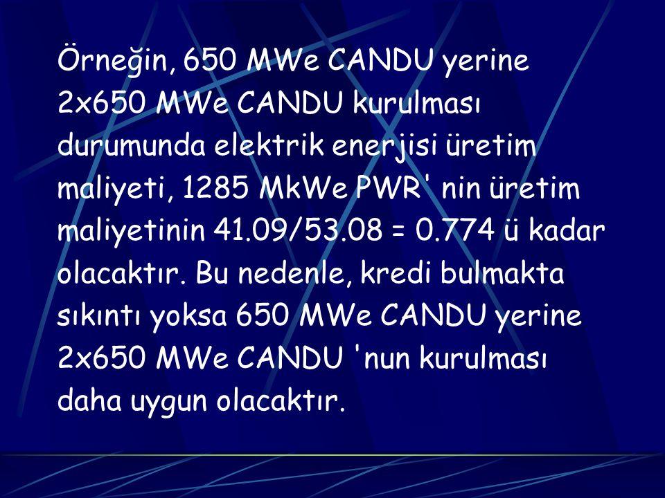 Örneğin, 650 MWe CANDU yerine 2x650 MWe CANDU kurulması durumunda elektrik enerjisi üretim maliyeti, 1285 MkWe PWR' nin üretim maliyetinin 41.09/53.08
