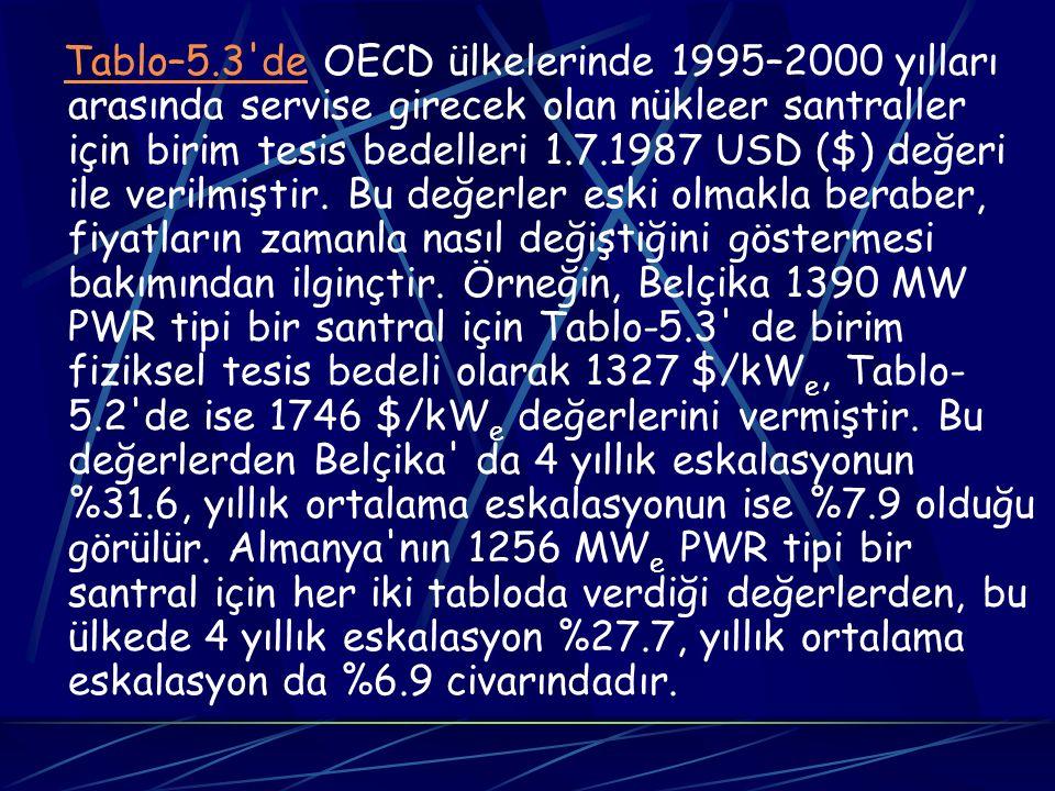Tablo–5.3'de OECD ülkelerinde 1995–2000 yılları arasında servise girecek olan nükleer santraller için birim tesis bedelleri 1.7.1987 USD ($) değeri il