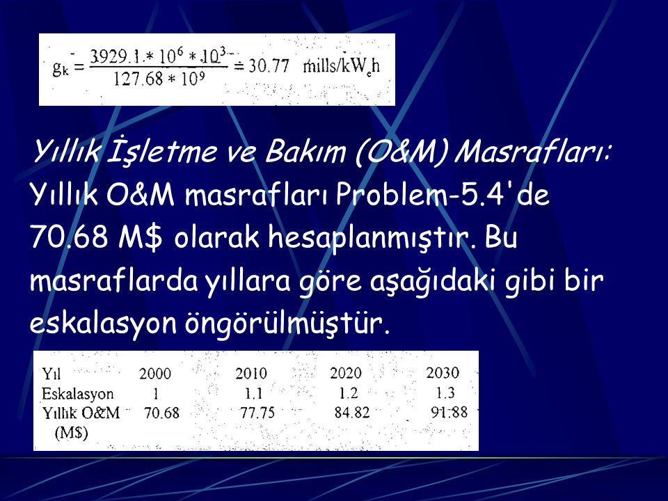 Yıllık İşletme ve Bakım (O&M) Masrafları: Yıllık O&M masrafları Problem-5.4'de 70.68 M$ olarak hesaplanmıştır. Bu masraflarda yıllara göre aşağıdaki g