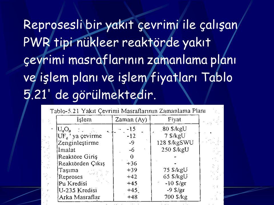 Reprosesli bir yakıt çevrimi ile çalışan PWR tipi nükleer reaktörde yakıt çevrimi masraflarının zamanlama planı ve işlem planı ve işlem fiyatları Tabl