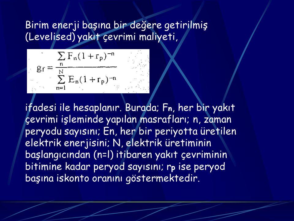 Birim enerji başına bir değere getirilmiş (Levelised) yakıt çevrimi maliyeti, ifadesi ile hesaplanır. Burada; F n, her bir yakıt çevrimi işleminde yap
