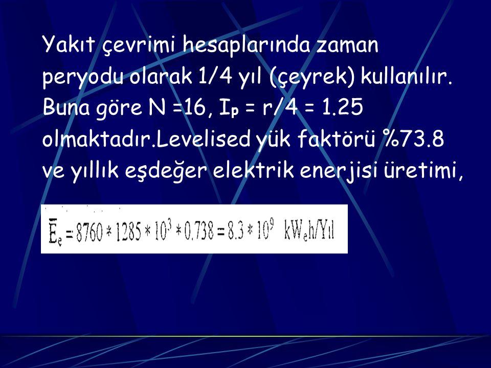 Yakıt çevrimi hesaplarında zaman peryodu olarak 1/4 yıl (çeyrek) kullanılır. Buna göre N =16, I p = r/4 = 1.25 olmaktadır.Levelised yük faktörü %73.8