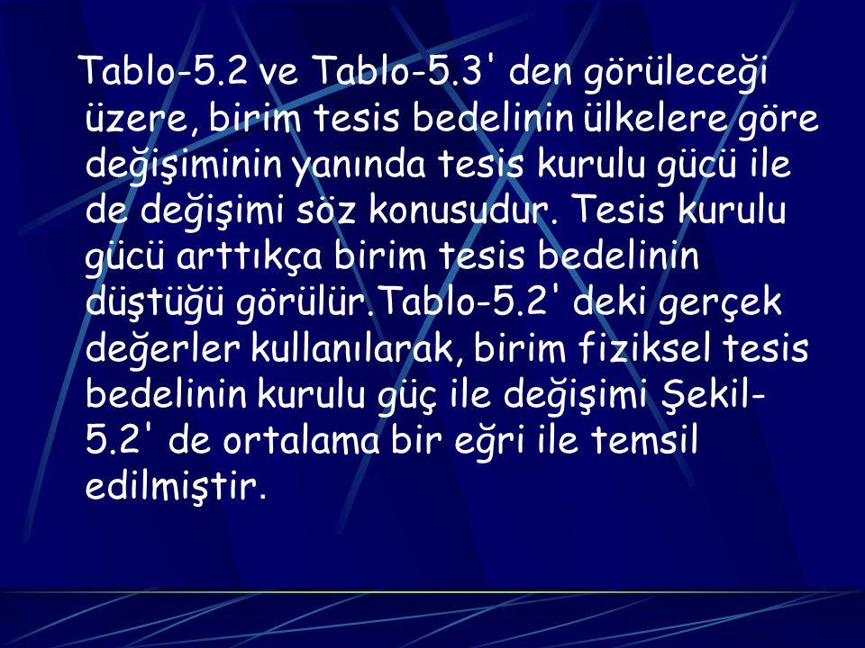 Tablo-5.2 ve Tablo-5.3' den görüleceği üzere, birim tesis bedelinin ülkelere göre değişiminin yanında tesis kurulu gücü ile de değişimi söz konusudur.