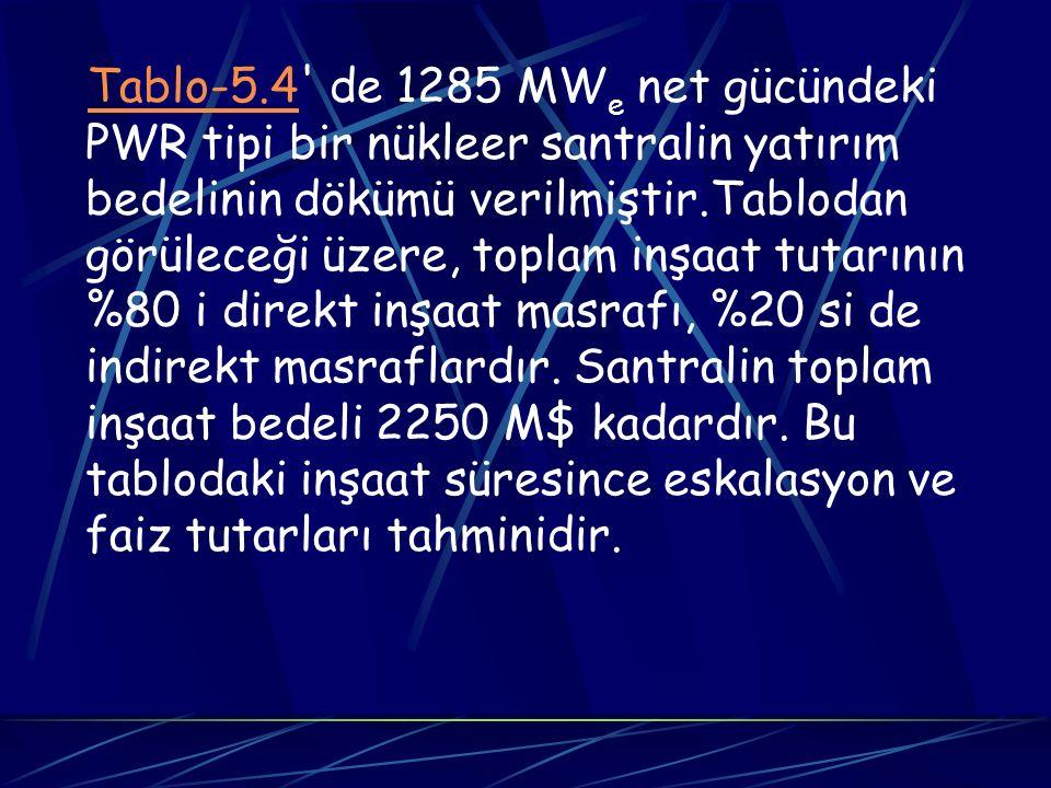 Tablo-5.4' de 1285 MW e net gücündeki PWR tipi bir nükleer santralin yatırım bedelinin dökümü verilmiştir.Tablodan görüleceği üzere, toplam inşaat tut