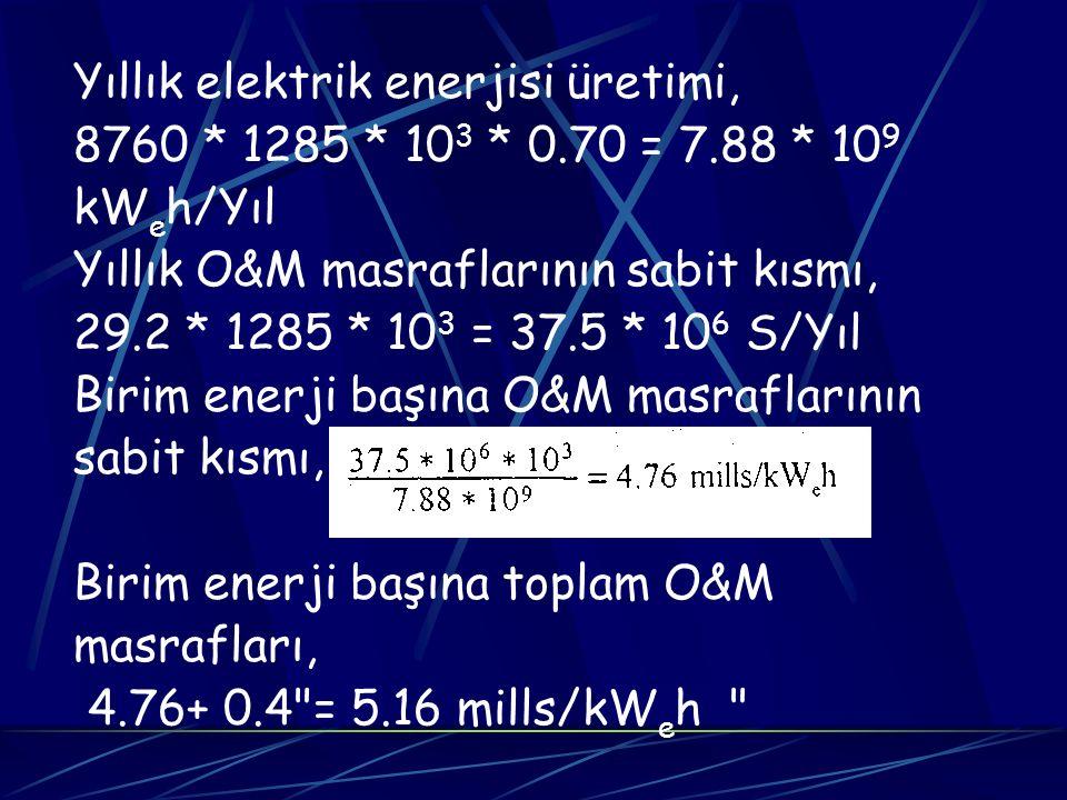 Yıllık elektrik enerjisi üretimi, 8760 * 1285 * 10 3 * 0.70 = 7.88 * 10 9 kW e h/Yıl Yıllık O&M masraflarının sabit kısmı, 29.2 * 1285 * 10 3 = 37.5 *