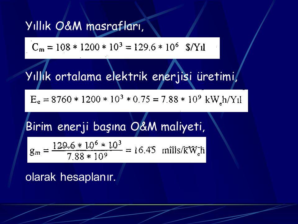 Yıllık O&M masrafları, Yıllık ortalama elektrik enerjisi üretimi, Birim enerji başına O&M maliyeti, olarak hesaplanır.