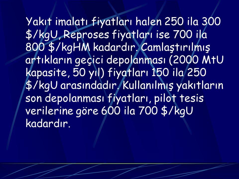 Yakıt imalatı fiyatları halen 250 ila 300 $/kgU, Reproses fiyatları ise 700 ila 800 $/kgHM kadardır. Camlaştırılmış artıkların geçici depolanması (200
