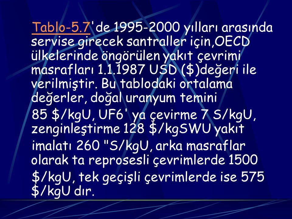 Tablo-5.7'de 1995-2000 yılları arasında servise girecek santraller için,OECD ülkelerinde öngörülen yakıt çevrimi masrafları 1.1.1987 USD ($)değeri ile