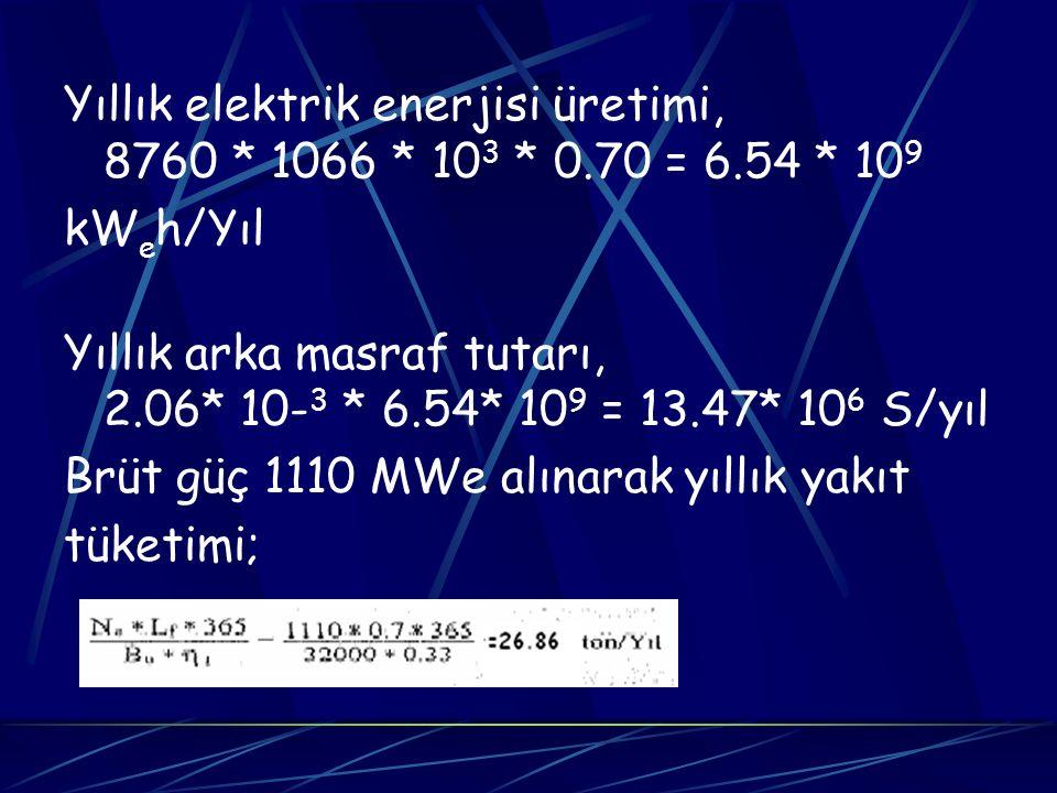 Yıllık elektrik enerjisi üretimi, 8760 * 1066 * 10 3 * 0.70 = 6.54 * 10 9 kW e h/Yıl Yıllık arka masraf tutarı, 2.06* 10- 3 * 6.54* 10 9 = 13.47* 10 6