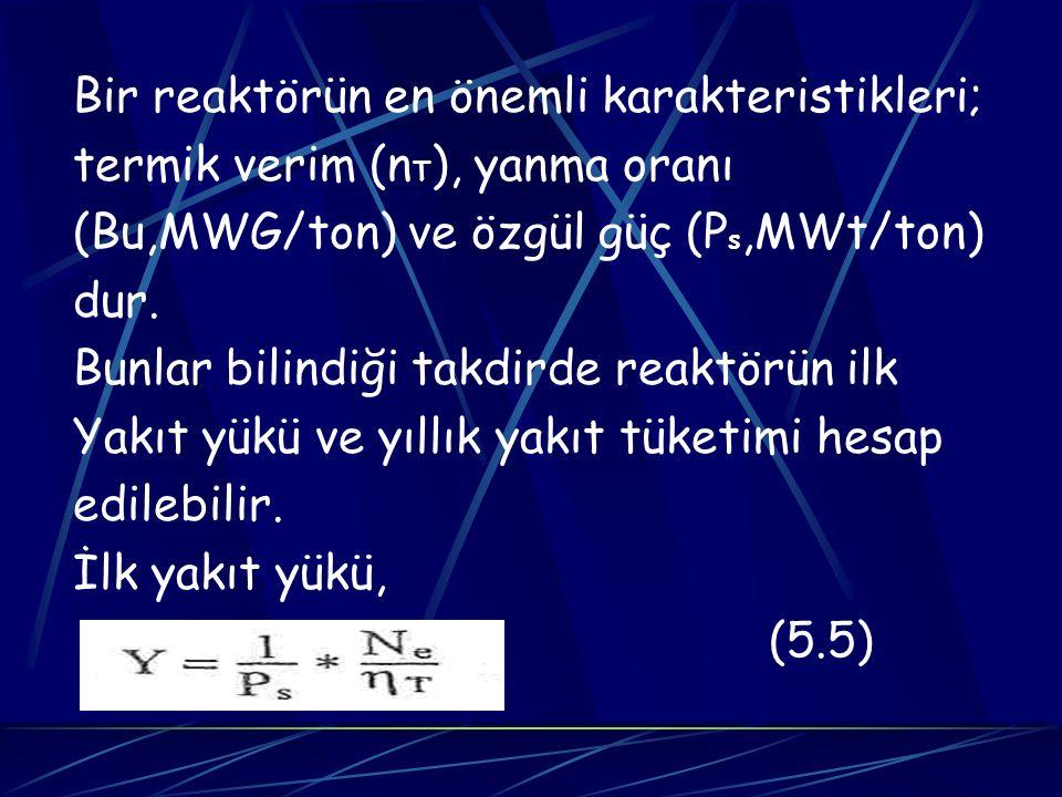 Bir reaktörün en önemli karakteristikleri; termik verim (n T ), yanma oranı (Bu,MWG/ton) ve özgül güç (P s,MWt/ton) dur. Bunlar bilindiği takdirde rea