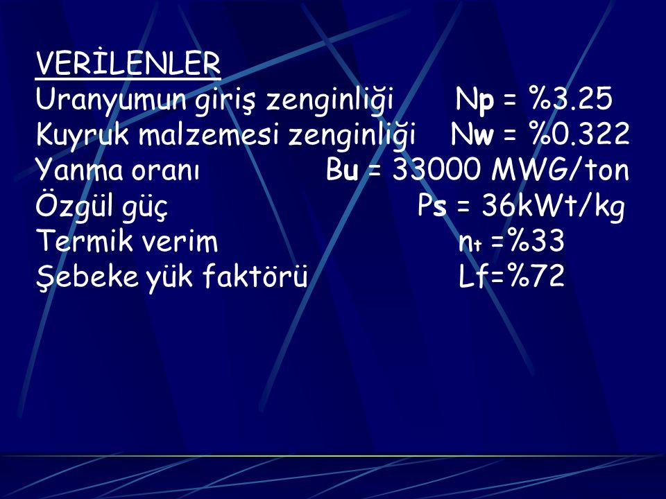 VERİLENLER Uranyumun giriş zenginliği Np = %3.25 Kuyruk malzemesi zenginliği Nw = %0.322 Yanma oranı Bu = 33000 MWG/ton Özgül güç Ps = 36kWt/kg Termik