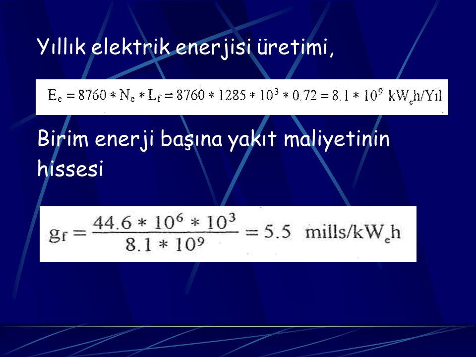Yıllık elektrik enerjisi üretimi, Birim enerji başına yakıt maliyetinin hissesi