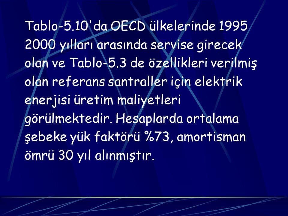 Tablo-5.10'da OECD ülkelerinde 1995 2000 yılları arasında servise girecek olan ve Tablo-5.3 de özellikleri verilmiş olan referans santraller için elek