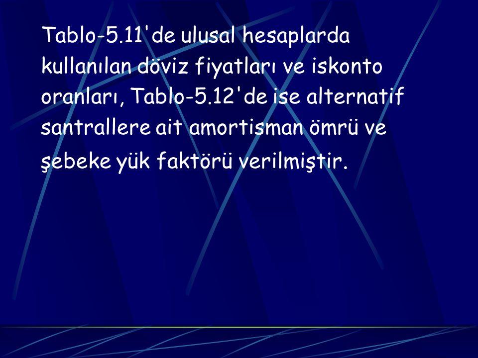 Tablo-5.11'de ulusal hesaplarda kullanılan döviz fiyatları ve iskonto oranları, Tablo-5.12'de ise alternatif santrallere ait amortisman ömrü ve şebeke