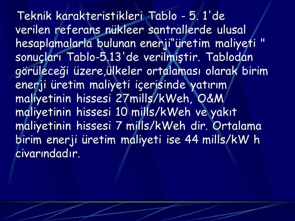 """Teknik karakteristikleri Tablo - 5. 1'de verilen referans nükleer santrallerde ulusal hesaplamalarla bulunan enerji""""üretim maliyeti"""