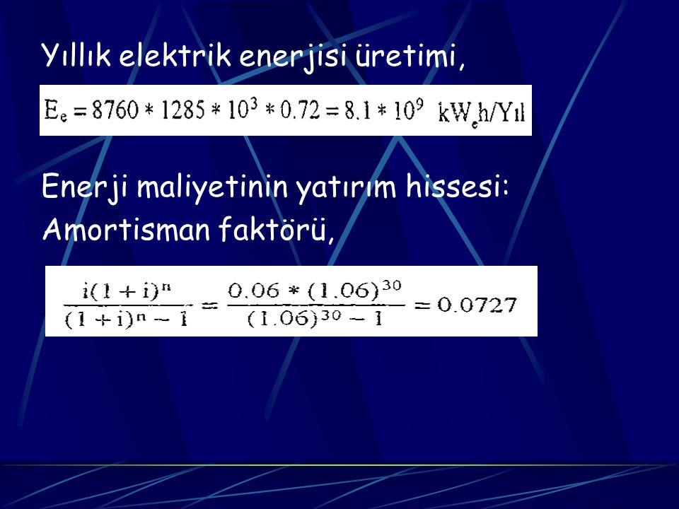 Yıllık elektrik enerjisi üretimi, Enerji maliyetinin yatırım hissesi: Amortisman faktörü,