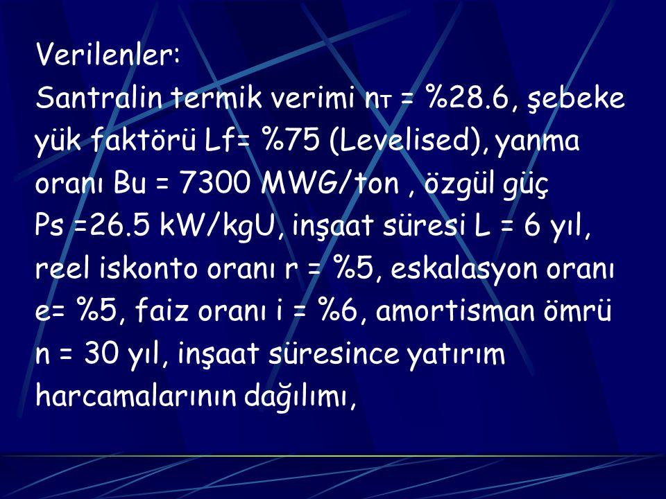 Verilenler: Santralin termik verimi n T = %28.6, şebeke yük faktörü Lf= %75 (Levelised), yanma oranı Bu = 7300 MWG/ton, özgül güç Ps =26.5 kW/kgU, inş