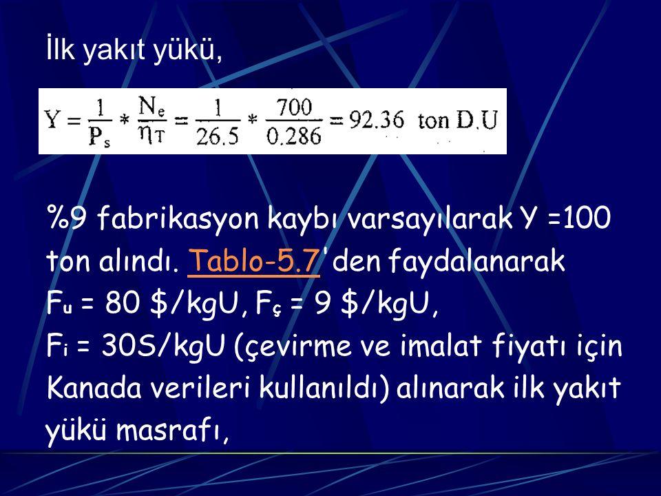 İlk yakıt yükü, %9 fabrikasyon kaybı varsayılarak Y =100 ton alındı. Tablo-5.7'den faydalanarakTablo-5.7 F u = 80 $/kgU, F ç = 9 $/kgU, F i = 30S/kgU