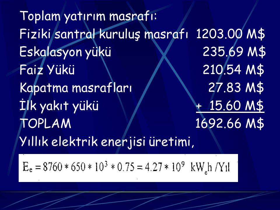 Toplam yatırım masrafı: Fiziki santral kuruluş masrafı 1203.00 M$ Eskalasyon yükü 235.69 M$ Faiz Yükü 210.54 M$ Kapatma masrafları 27.83 M$ İlk yakıt