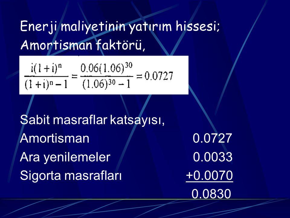 Enerji maliyetinin yatırım hissesi; Amortisman faktörü, Sabit masraflar katsayısı, Amortisman 0.0727 Ara yenilemeler 0.0033 Sigorta masrafları +0.0070