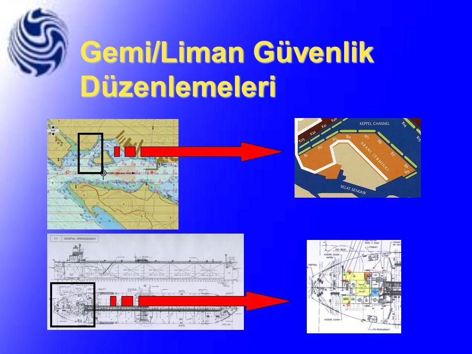 Gemi/Liman Güvenlik Düzenlemeleri